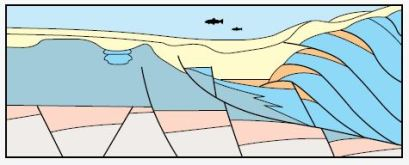 A Dog's Breakfast of geological puzzlement - USGS Cuba Structure Schematic