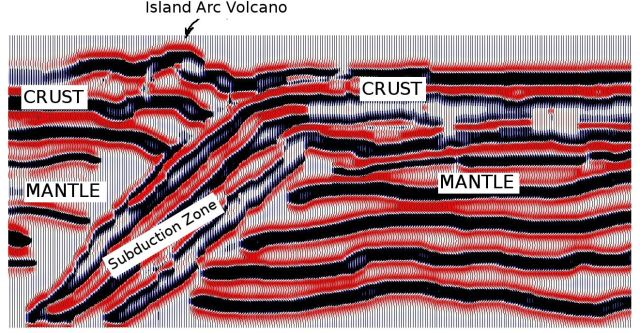Seismic of an oceanic subduction zone - image modelled by Ron Miksha