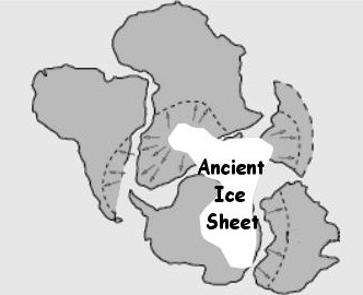 Pangaea's proposed visit to the south pole. Lines indicate glacial striations.